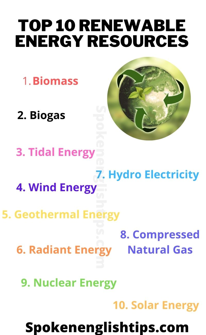 10 examples of renewable resources