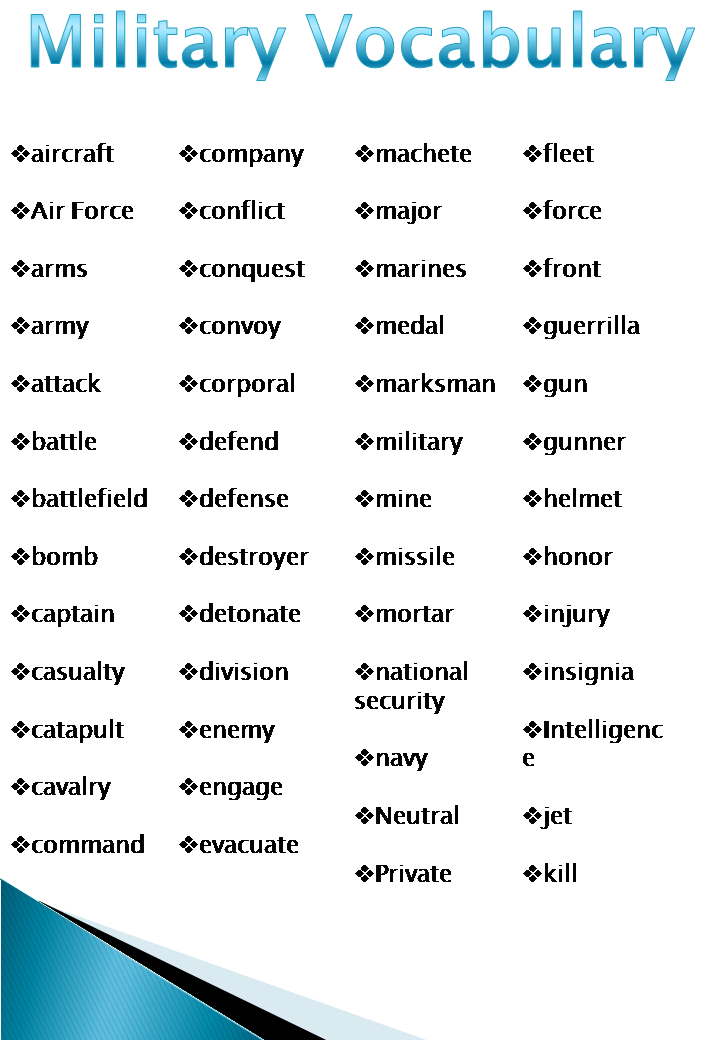 Military Vocabulary word list